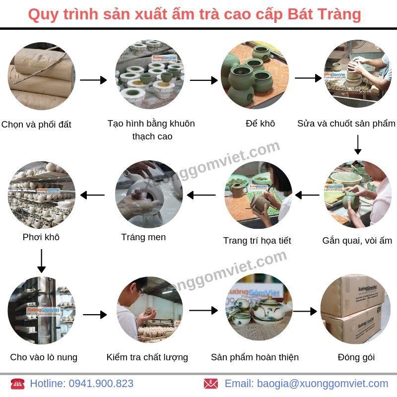 Quy trình sản xuất ấm trà tại Xưởng gốm Việt