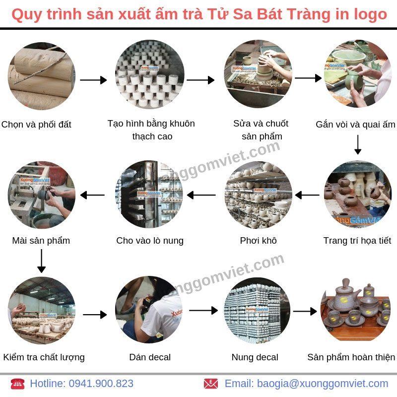 Quy trình sản xuất ấm Tử Sa in logo tại Xưởng Gốm Việt